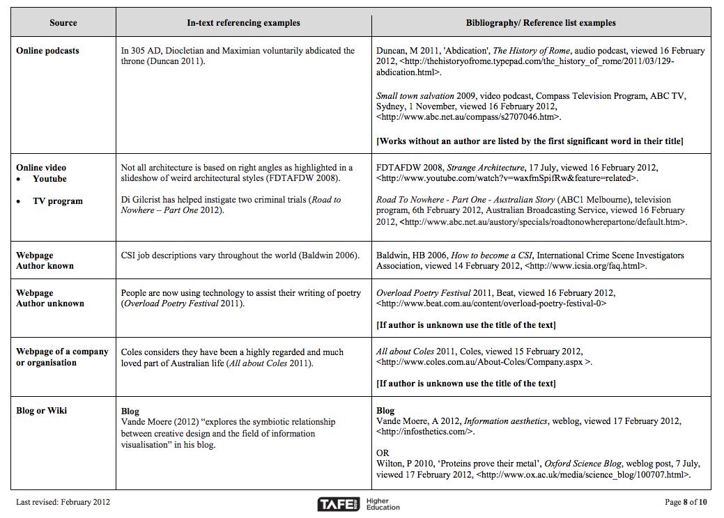 simple resume format sample pdf